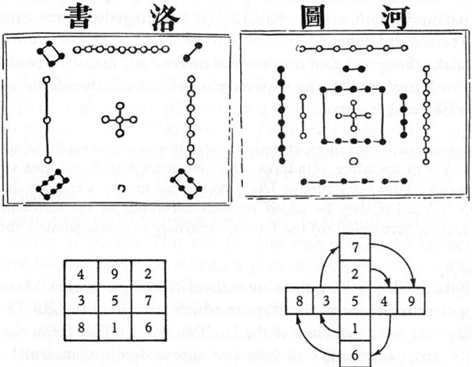 I Ching (Classic of Changes) (Yìjīng 易经)