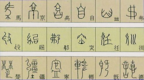 Oracle Bones (Jiǎgǔwén 甲骨文)